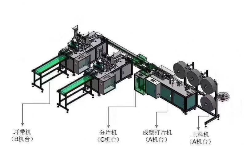 Máquina para Máscaras Cirúrgica de Tecidos Não Tecidos (TNT) com Aplicação de Alças - Automática - 2 Pistas